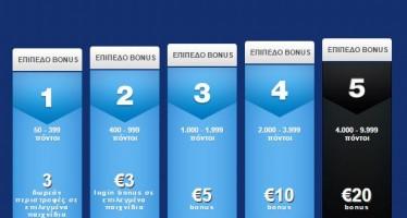 Sportingbet.gr Πρόγραμμα Rewards