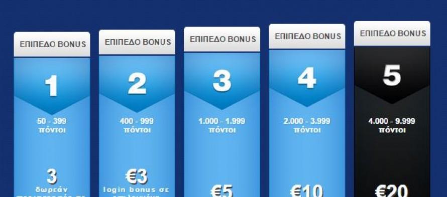 Sportingbet.gr Πρόγραμμα Rewards*