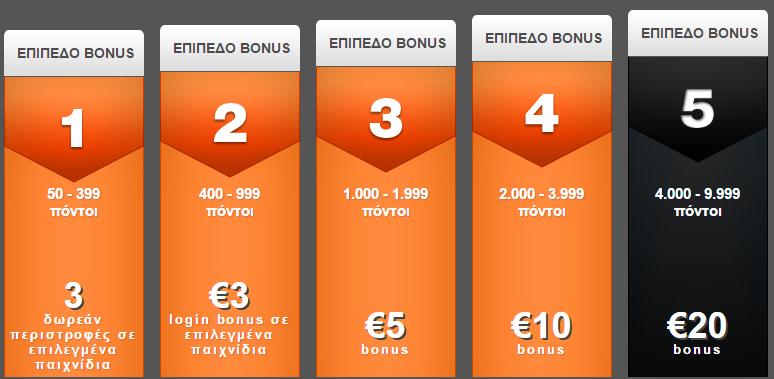 vistabet-bonus-club1