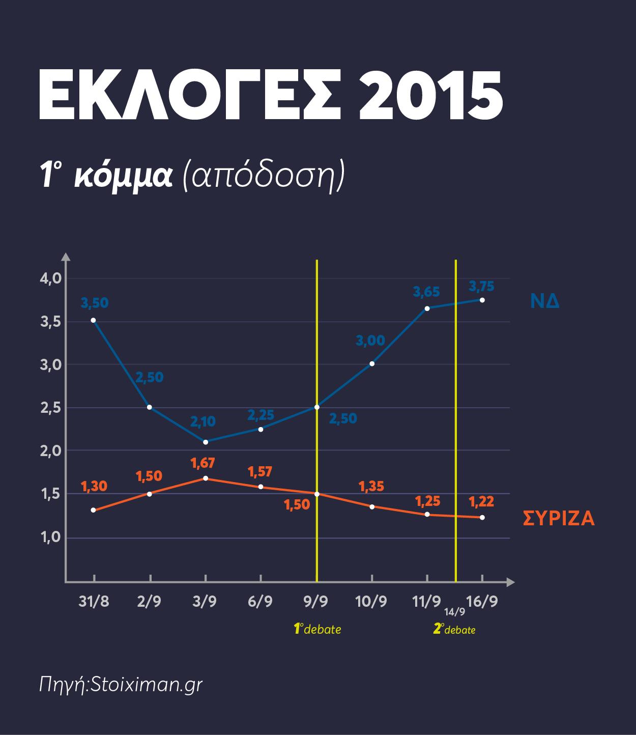 150918_Greek-Elections_Stoiximan-1