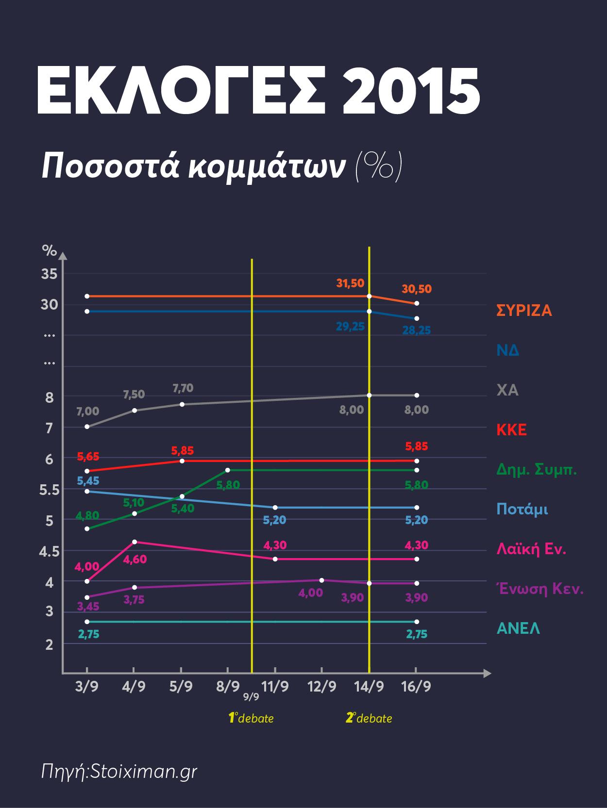150918_Greek-Elections_Stoiximan-2