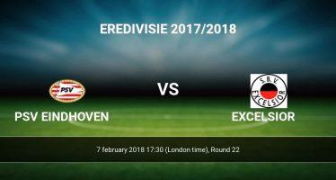 Betduck: Για το ρεκόρ η PSV