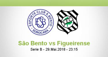 Βραζιλία Σέριε Β: Σάο Μπέντο-Φιγκεϊρένσε