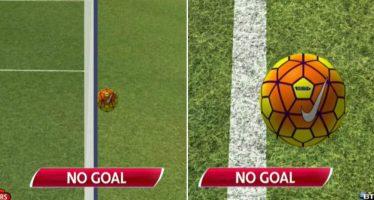 Στοίχημα με goal/no goal